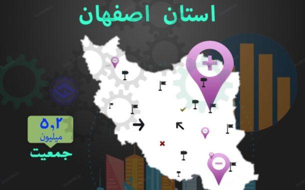 اعلام نرخ بیکاری استان اصفهان/ سهم بخش کشاورزی از جمعیت فعال اقتصادی 10 درصد