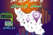 عملکرد اقتصادی استان کردستان اعلام شد/ نرخ مشارکت اقتصادی بیش از 42 درصد