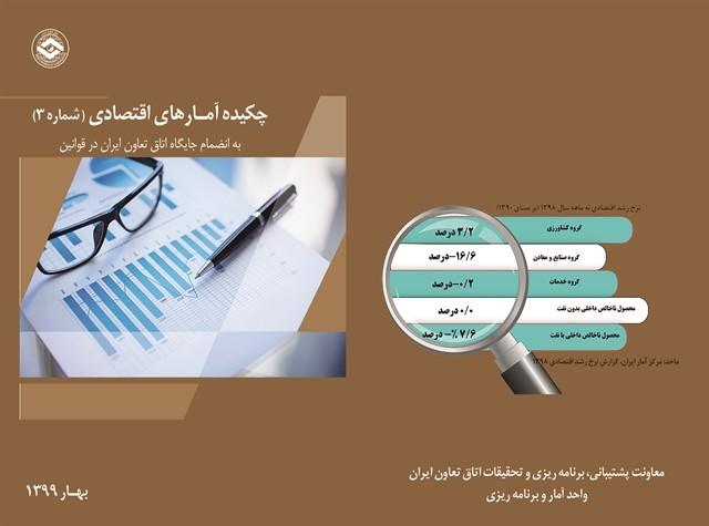 چکیده آمار اقتصادی 98 توسط اتاق تعاون ایران منتشر شد