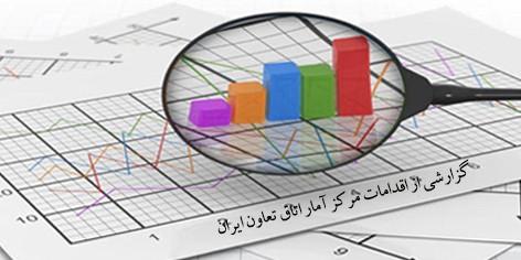 گزارشی از اقدامات مرکز آمار اتاق تعاون ایران