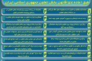 وظایف و اختیارات اتاق تعاون ایران در قالب اینفوگرافی