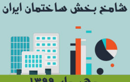 شامخ بخش ساختمان ایران منتشر شد/ بهبود اندک وضعیت ساختمان در مهرماه 99